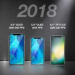 iPhone 2018 : iPhone OLED 5,8 et 6,5 et iPhone LCD 6,1 au programme